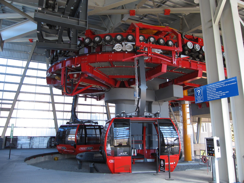 the 3s gondola lift blog