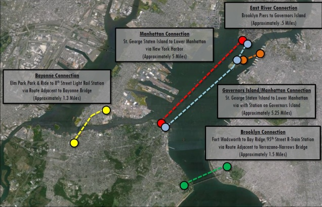 staten-island-potential-routes