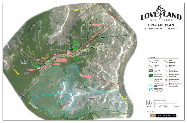 lovelandupgradeplan
