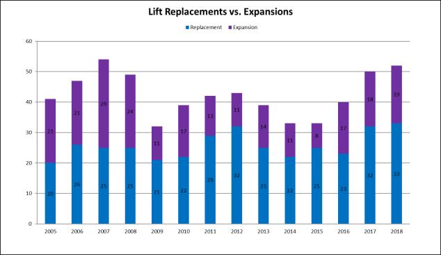 expansionreplacement2018